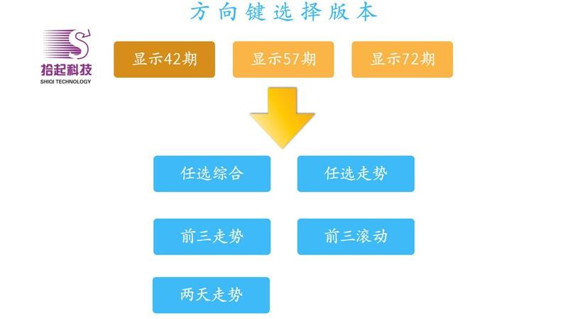 11选5图表TV版