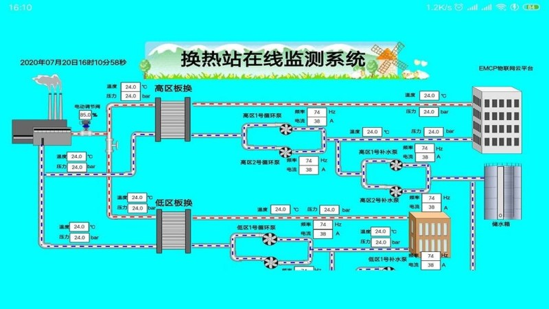 云联物通TV版
