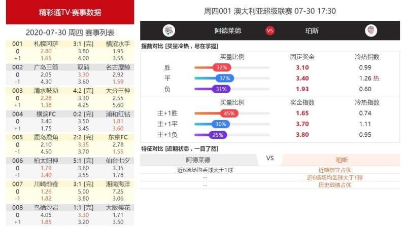 精彩通TVTV版